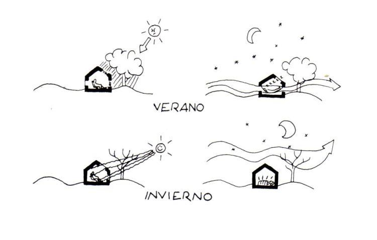 clima-lugar-y-arquitectura1